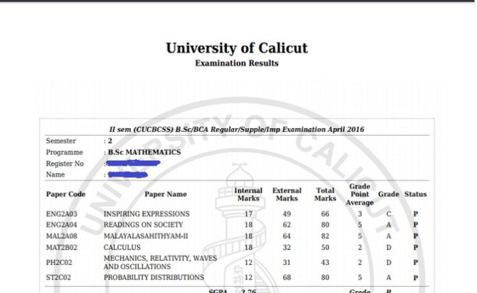 Calicut University BSc Result