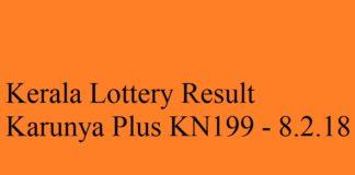 Karunya Plus KN199